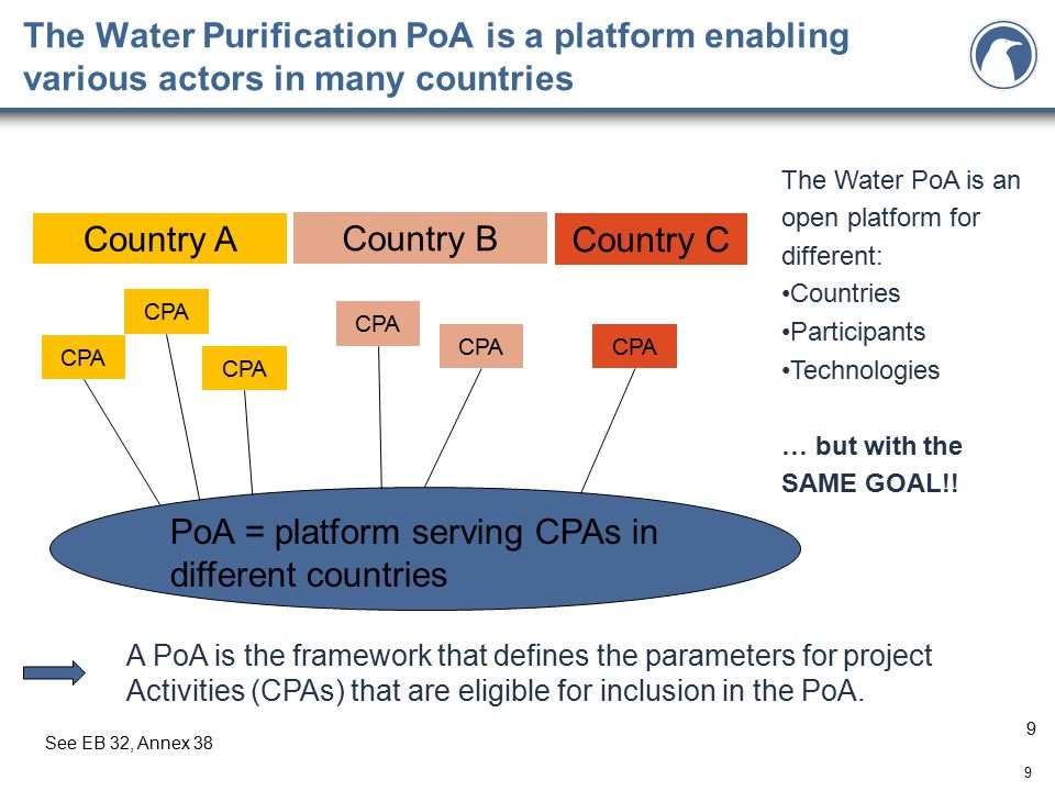 9 The Water Purification PoA is a platform enabling various actors in many countries 9 The Water PoA is an open platform for different: Countries Participants Technologies … but with the SAME GOAL!.