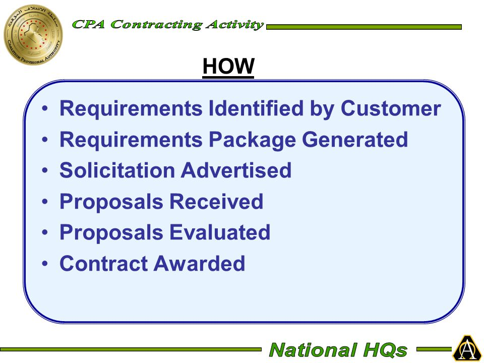 Requirements Identified by Customer Requirements Package Generated Solicitation Advertised Proposals Received Proposals Evaluated Contract Awarded HOW