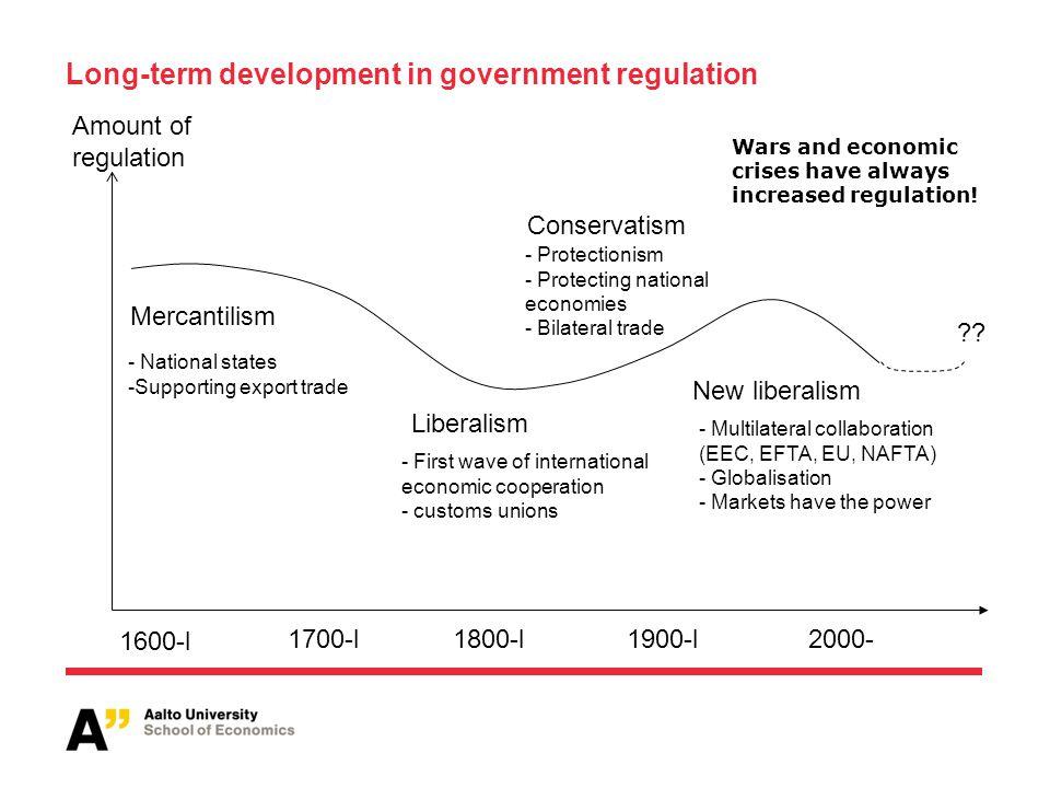 Long-term development in government regulation 1600-l 1700-l1800-l1900-l2000- Amount of regulation Mercantilism Liberalism Conservatism New liberalism .