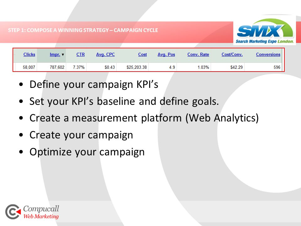 STEP 1: COMPOSE A WINNING STRATEGY – CAMPAIGN CYCLE Define your campaign KPI's Set your KPI's baseline and define goals.