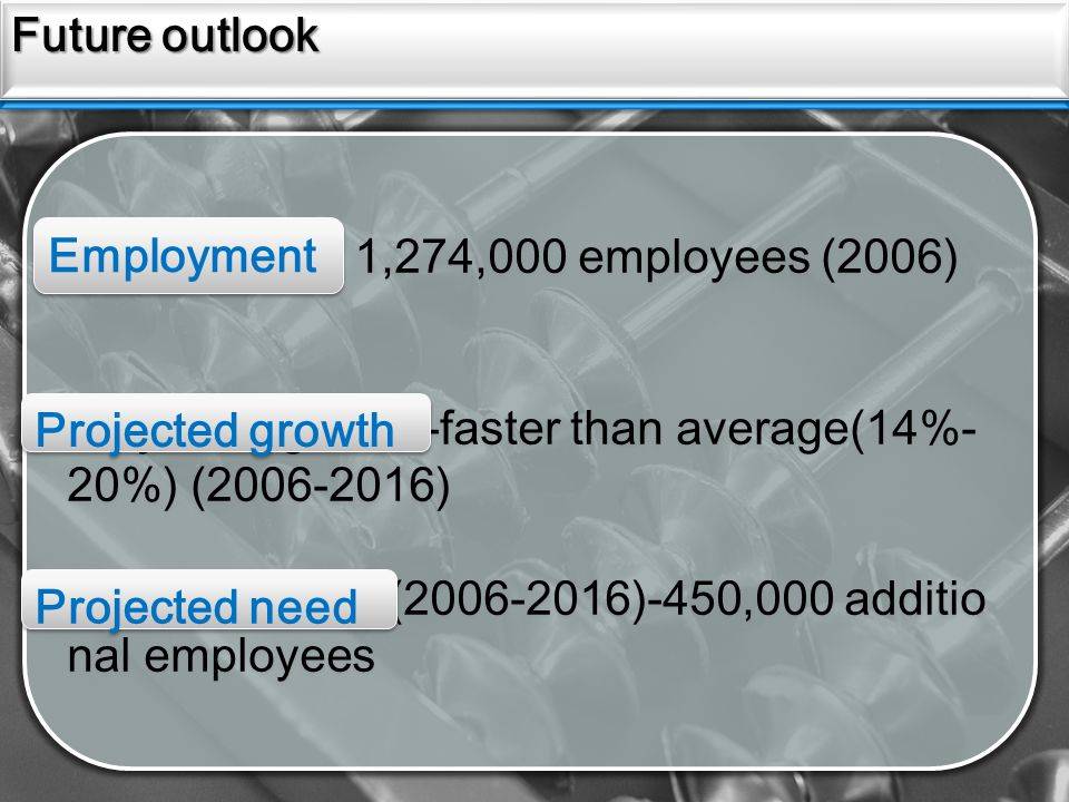 Sources Future outlook employment- 1,274,000 employees (2006) Projected growth-faster than average(14%- 20%) (2006-2016) Projected need(2006-2016)-450,000 additio nal employees employment- 1,274,000 employees (2006) Projected growth-faster than average(14%- 20%) (2006-2016) Projected need(2006-2016)-450,000 additio nal employees Employment Projected growth Projected need
