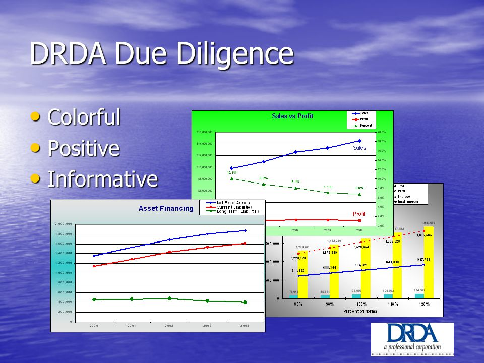 DRDA Due Diligence Colorful Colorful Positive Positive Informative Informative