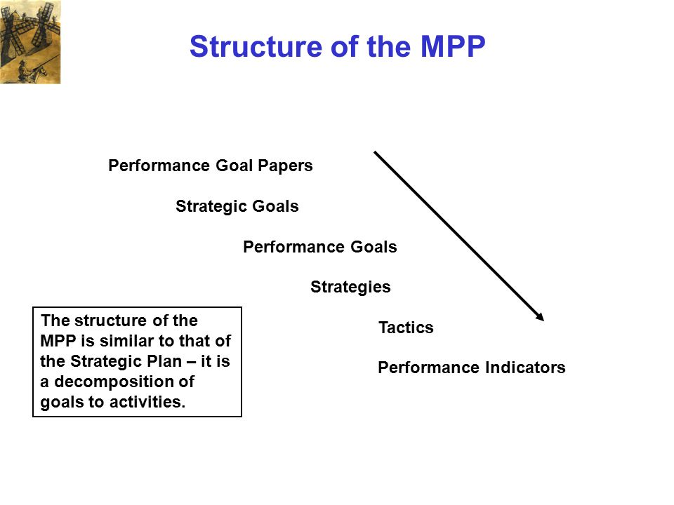 Structure of the MPP Performance Goal Papers Strategic Goals Performance Goals Strategies Tactics Performance Indicators The structure of the MPP is s