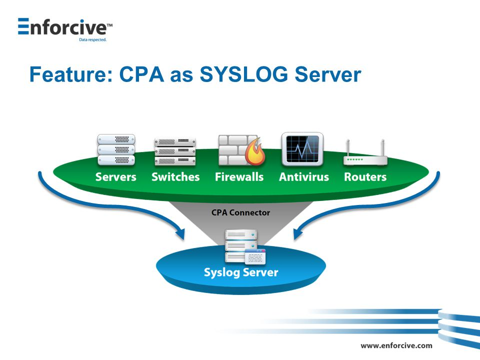 Feature: CPA as SYSLOG Server