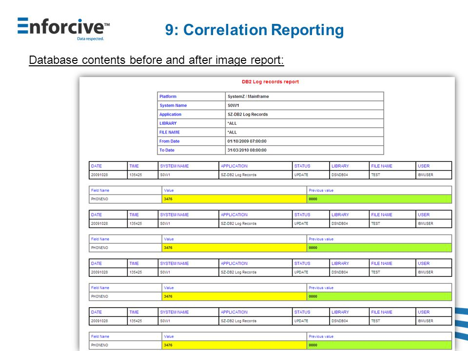9: Correlation Reporting Database contents before and after image report: