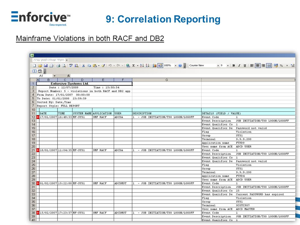 9: Correlation Reporting Mainframe Violations in both RACF and DB2