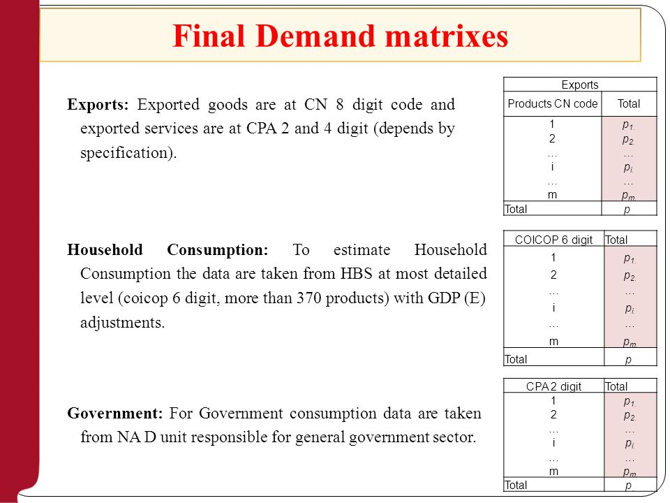 Final Demand matrixes Exports: Exported goods are at CN 8 digit code and exported services are at CPA 2 and 4 digit (depends by specification).