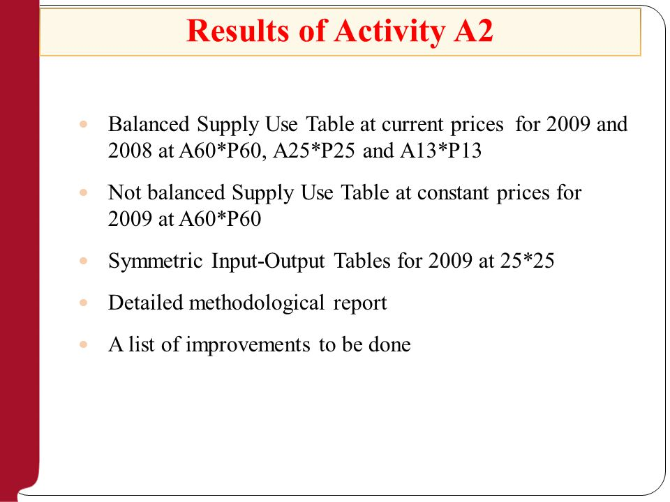 Results of Activity A2 Balanced Supply Use Table at current prices for 2009 and 2008 at A60*P60, A25*P25 and A13*P13 Not balanced Supply Use Table at constant prices for 2009 at A60*P60 Symmetric Input-Output Tables for 2009 at 25*25 Detailed methodological report A list of improvements to be done