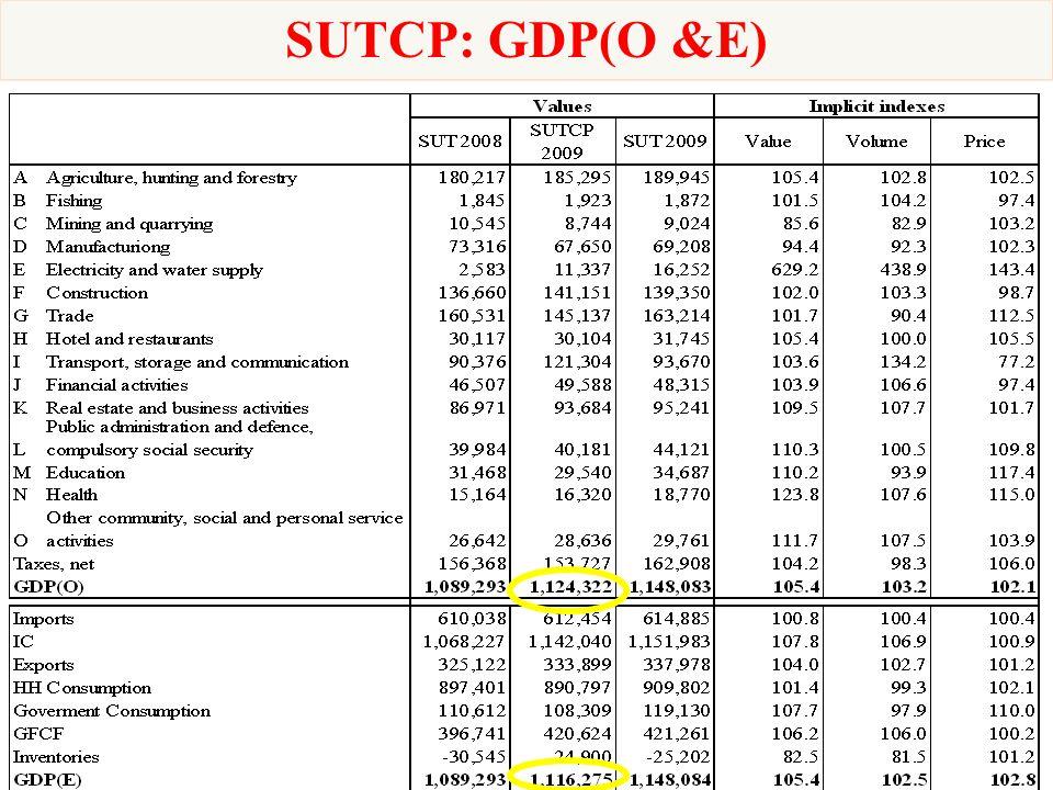 SUTCP: GDP(O &E)