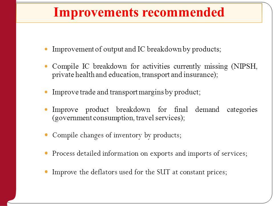 Improvements done: Production matrix Products CPA 4 and 6 digit Activities Nace Rev 1.1 (2 digit) Total 123…j…n 1p 11 p 12 p 13 …p 1j …p 1n p 1.