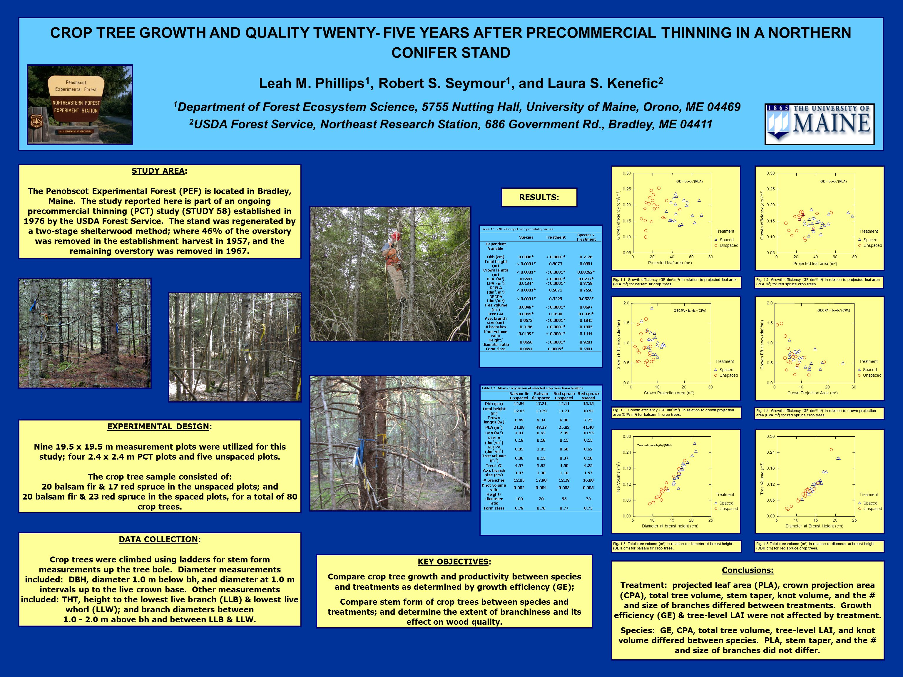 CROP TREE GROWTH AND QUALITY TWENTY- FIVE YEARS AFTER PRECOMMERCIAL THINNING IN A NORTHERN CONIFER STAND Leah M.