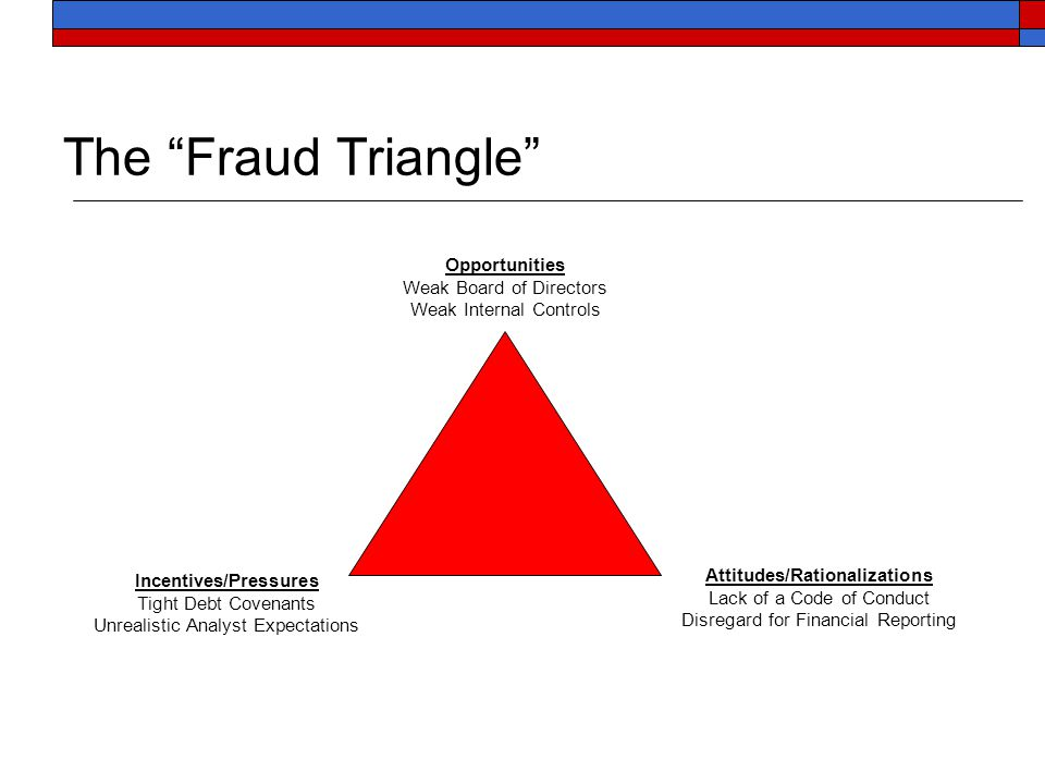"""The """"Fraud Triangle"""" Opportunities Weak Board of Directors Weak Internal Controls Attitudes/Rationalizations Lack of a Code of Conduct Disregard for F"""