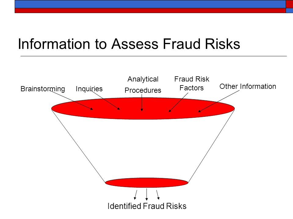 Information to Assess Fraud Risks BrainstormingInquiries Analytical Procedures Fraud Risk Factors Other Information Identified Fraud Risks