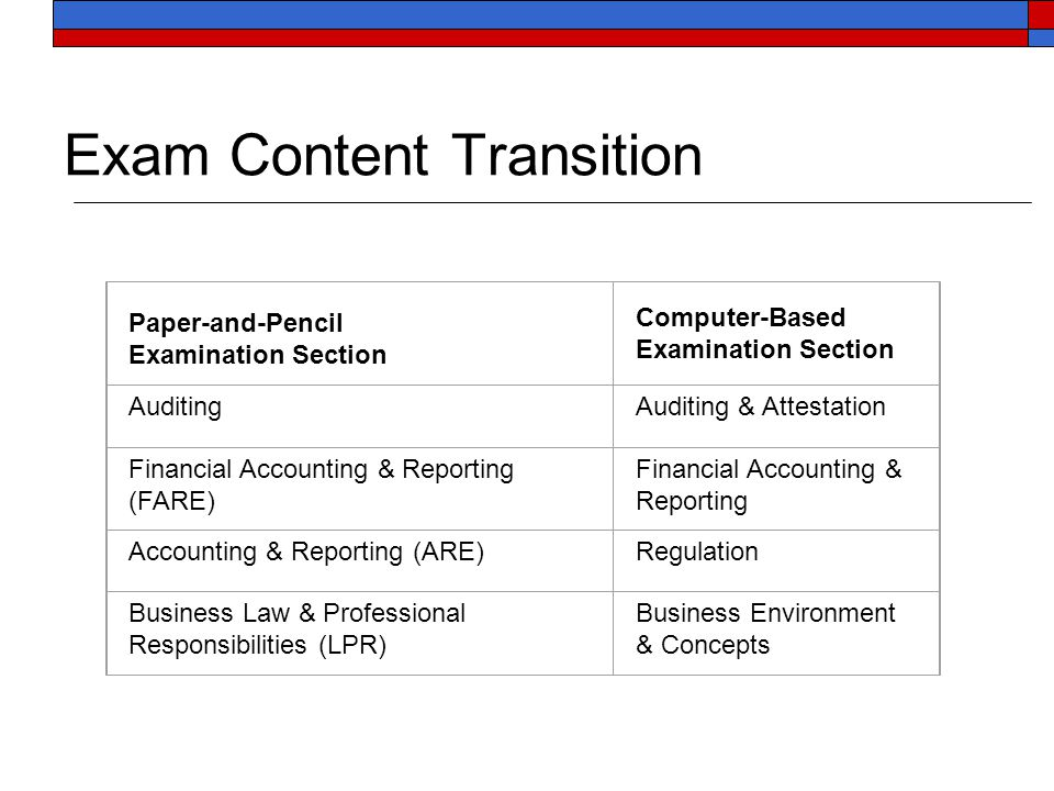 Exam Content Transition Paper-and-Pencil Examination Section Computer-Based Examination Section AuditingAuditing & Attestation Financial Accounting &
