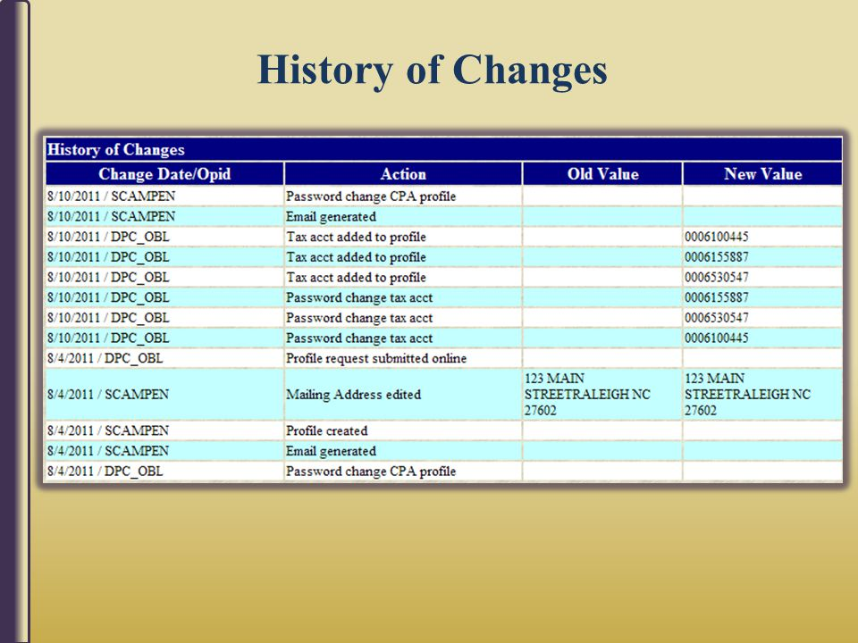 History of Changes