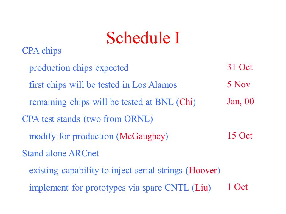 Schedule I CPA chips production chips expected first chips will be tested in Los Alamos remaining chips will be tested at BNL (Chi) CPA test stands (two from ORNL) modify for production (McGaughey) Stand alone ARCnet existing capability to inject serial strings (Hoover) implement for prototypes via spare CNTL (Liu) 31 Oct 5 Nov Jan, 00 15 Oct 1 Oct