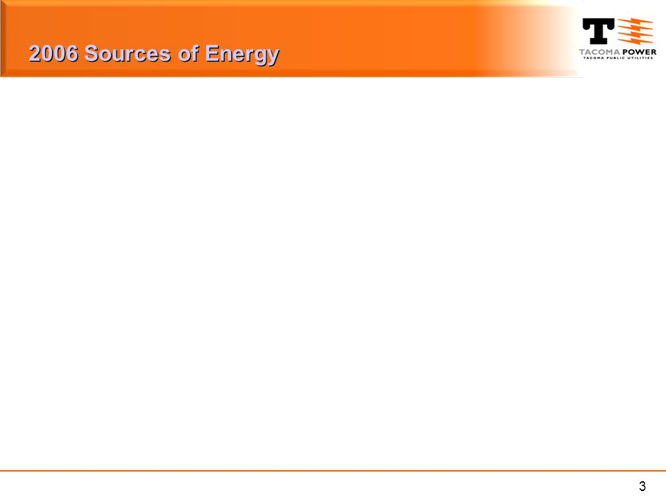 3 2006 Sources of Energy