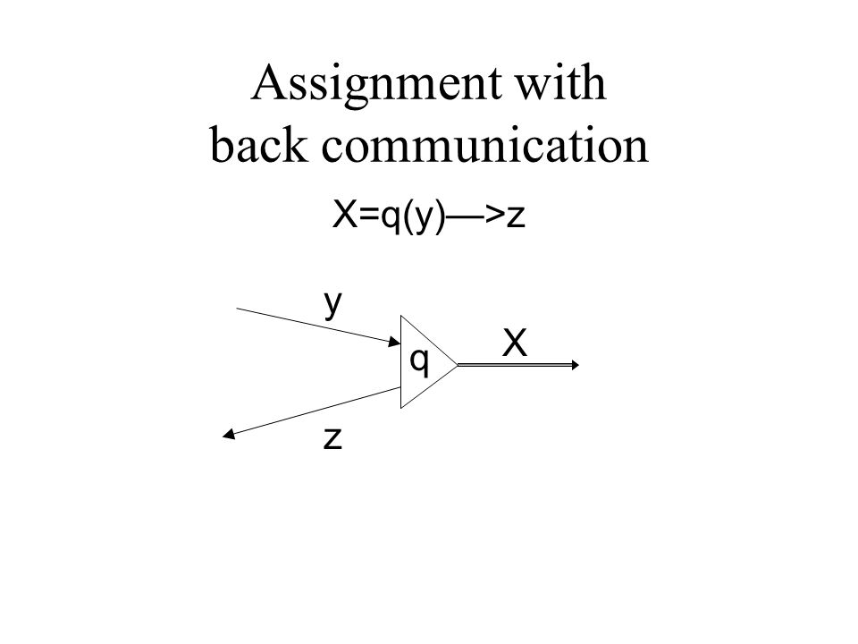 Assignment with back communication X=q(y)—>z q y z X