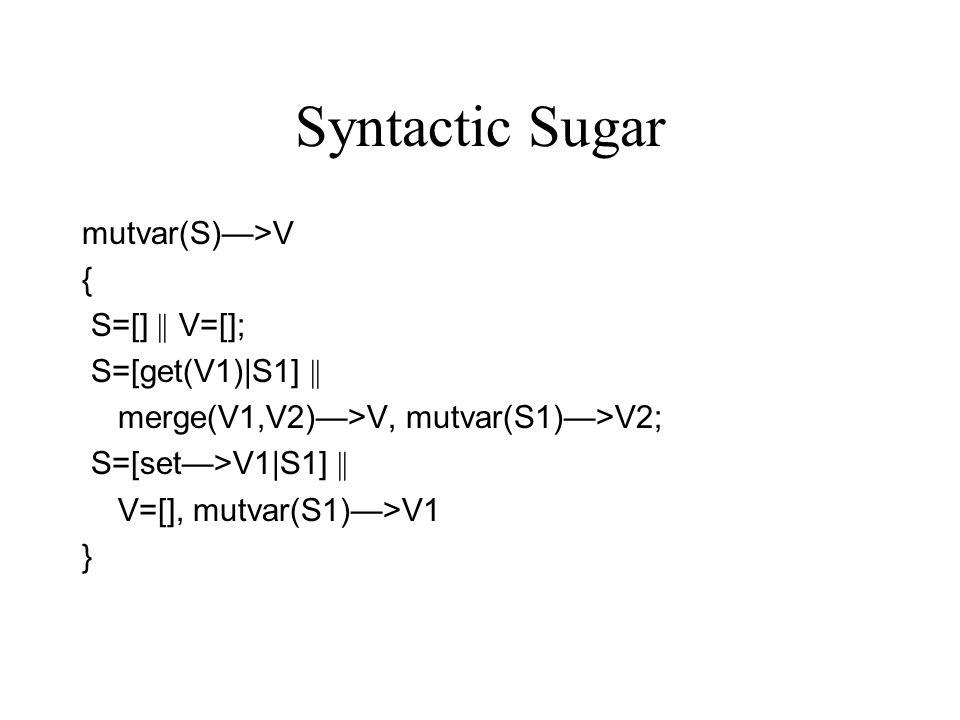 Syntactic Sugar mutvar(S)—>V { S=[] || V=[]; S=[get(V1)|S1] || merge(V1,V2)—>V, mutvar(S1)—>V2; S=[set—>V1|S1] || V=[], mutvar(S1)—>V1 }