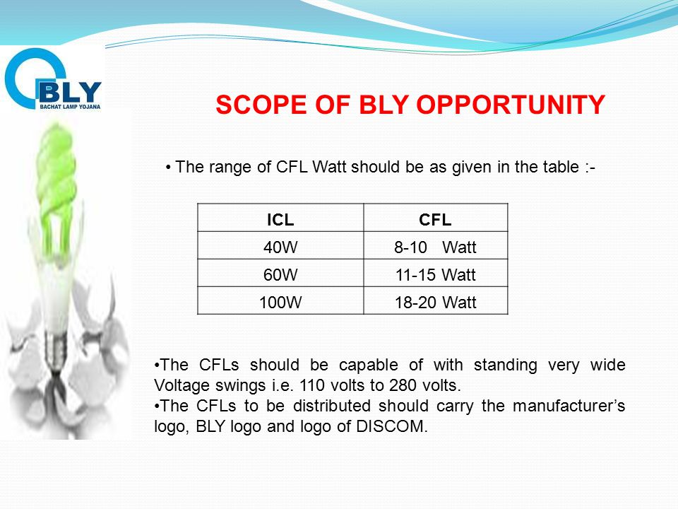 SCOPE OF BLY OPPORTUNITY ICLCFL 40W8-10 Watt 60W11-15 Watt 100W18-20 Watt The range of CFL Watt should be as given in the table :- The CFLs should be capable of with standing very wide Voltage swings i.e.