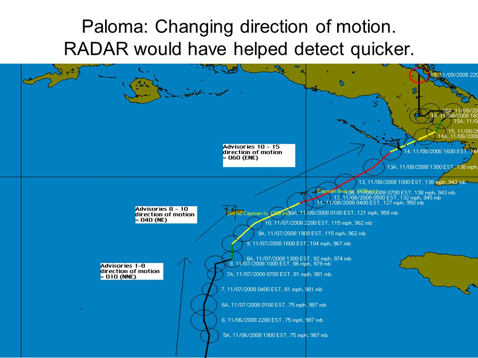 Paloma: Changing direction of motion. RADAR would have helped detect quicker.