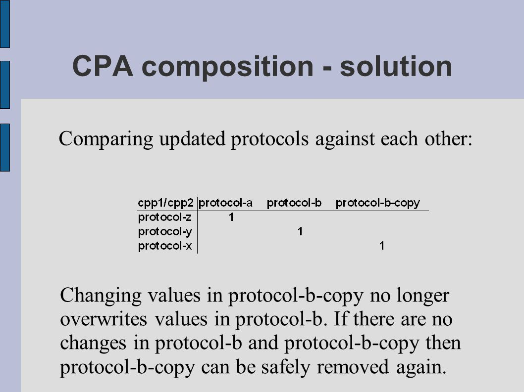 CPA composition - solution Comparing updated protocols against each other: Changing values in protocol-b-copy no longer overwrites values in protocol-b.