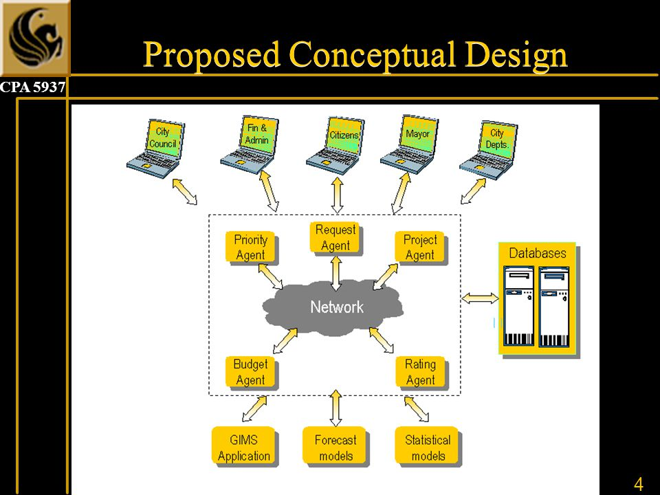 4 CPA 5937 Proposed Conceptual Design