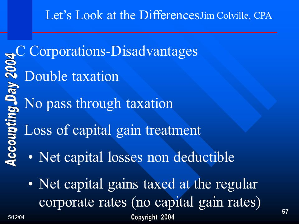 Jim Colville, CPA 57 Let's Look at the Differences Double taxation No pass through taxation Loss of capital gain treatment Net capital losses non deductible Net capital gains taxed at the regular corporate rates (no capital gain rates) C Corporations-Disadvantages 5/12/04