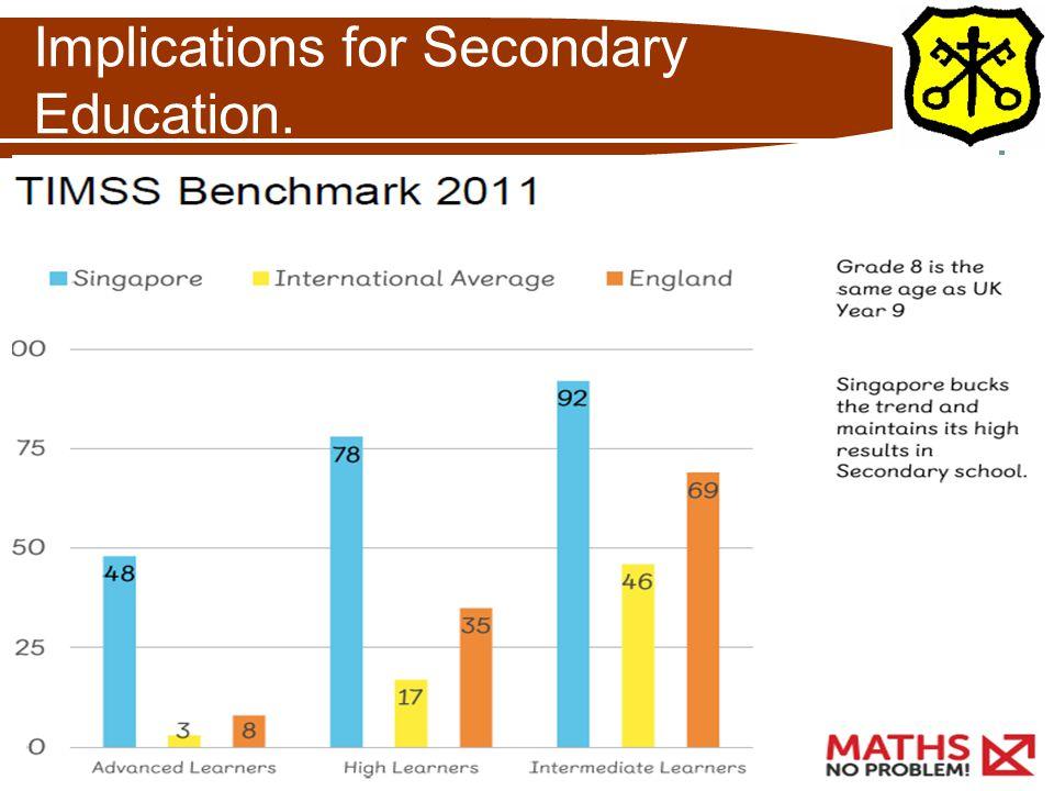 How do we compare with Singapore.