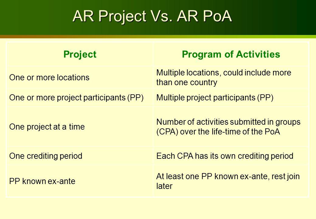 AR Project Vs.