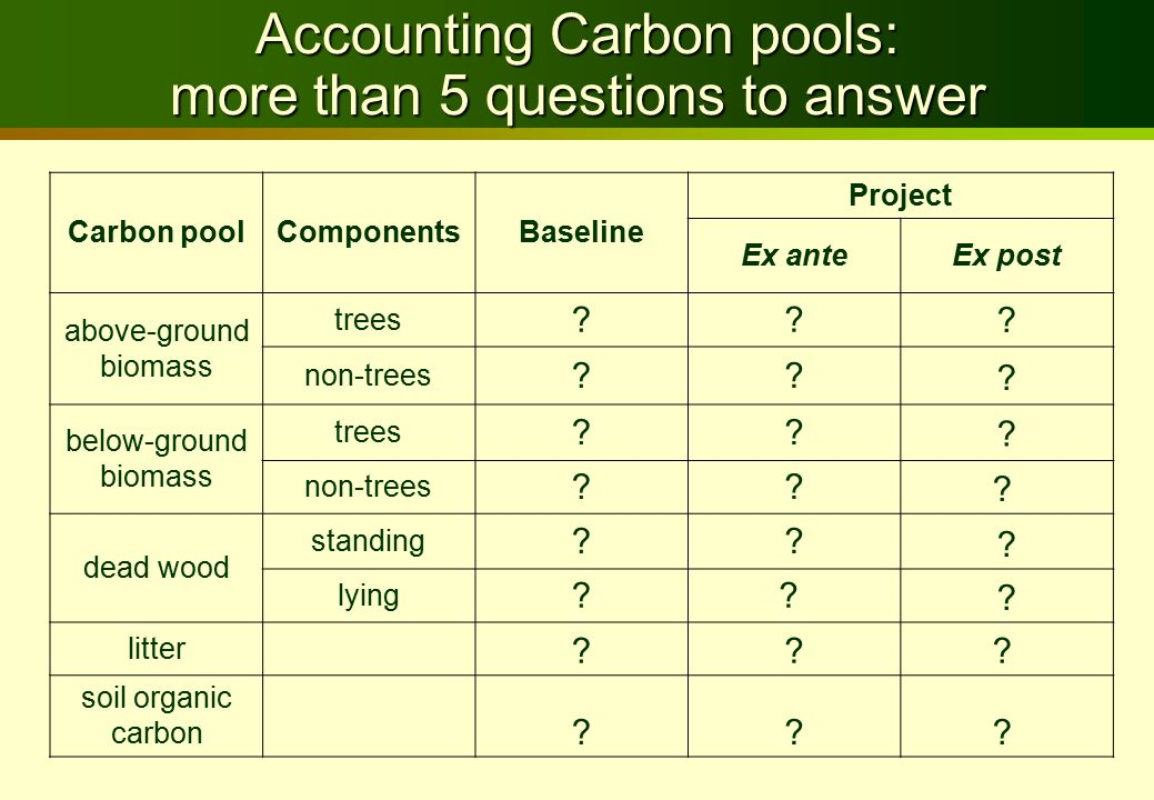 Accounting Carbon pools: more than 5 questions to answer Carbon poolComponentsBaseline Project Ex anteEx post above-ground biomass trees .