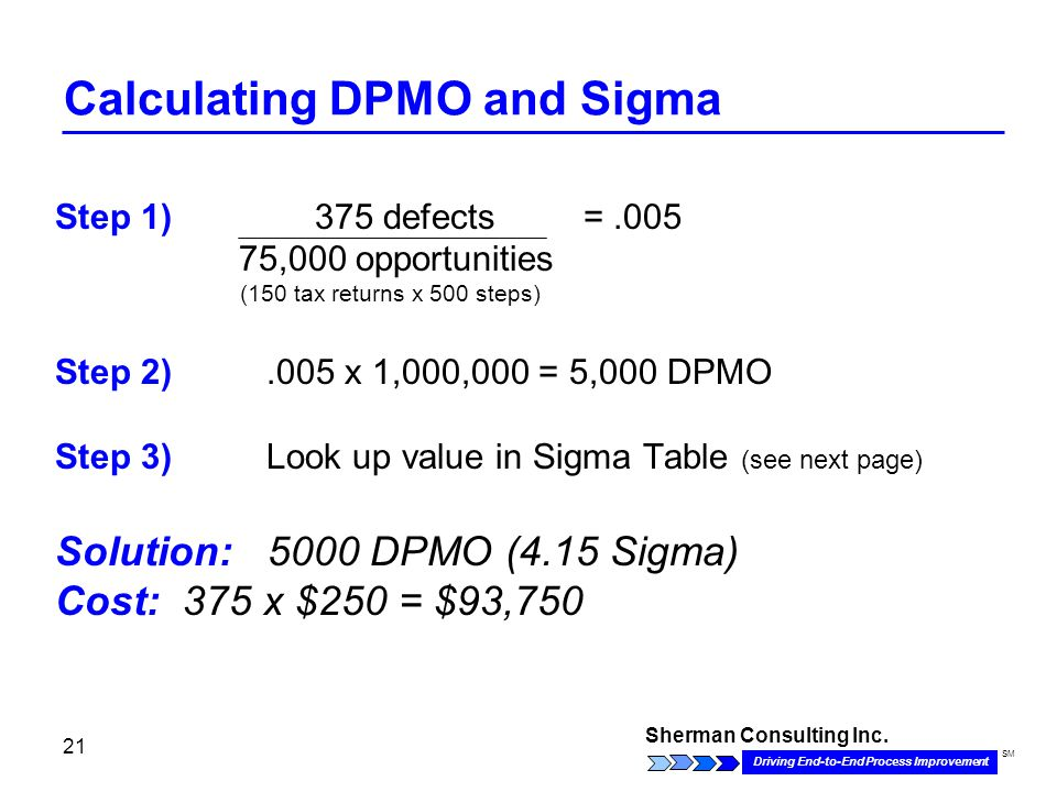Sherman Consulting Inc. Driving End-to-End Process Improvement SM 21 Calculating DPMO and Sigma Step 1) 375 defects =.005 75,000 opportunities (150 ta