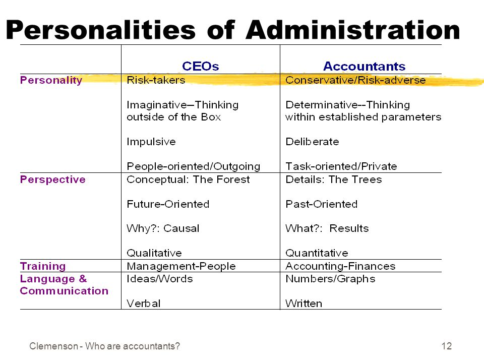 Clemenson - Who are accountants 12 Personalities of Administration