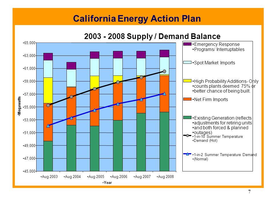 California Energy Action Plan 7