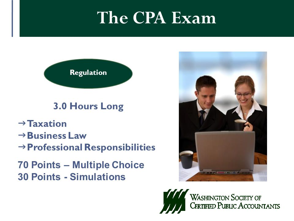 Regulation The CPA Exam 3.0 Hours Long  Taxation  Business Law  Professional Responsibilities 70 Points – Multiple Choice 30 Points - Simulations