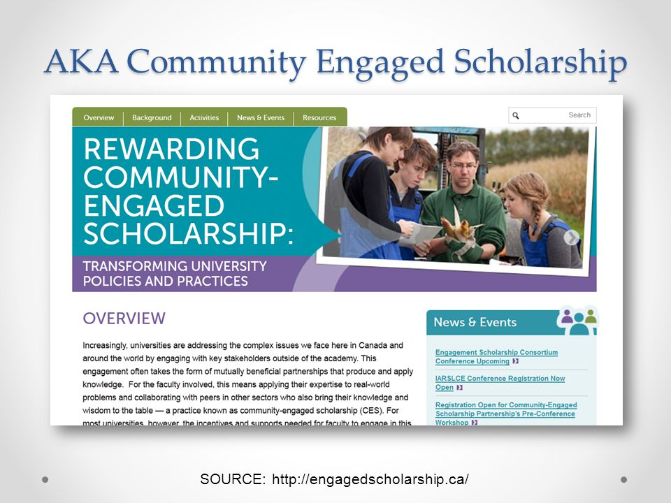 AKA Community Engaged Scholarship SOURCE: http://engagedscholarship.ca/