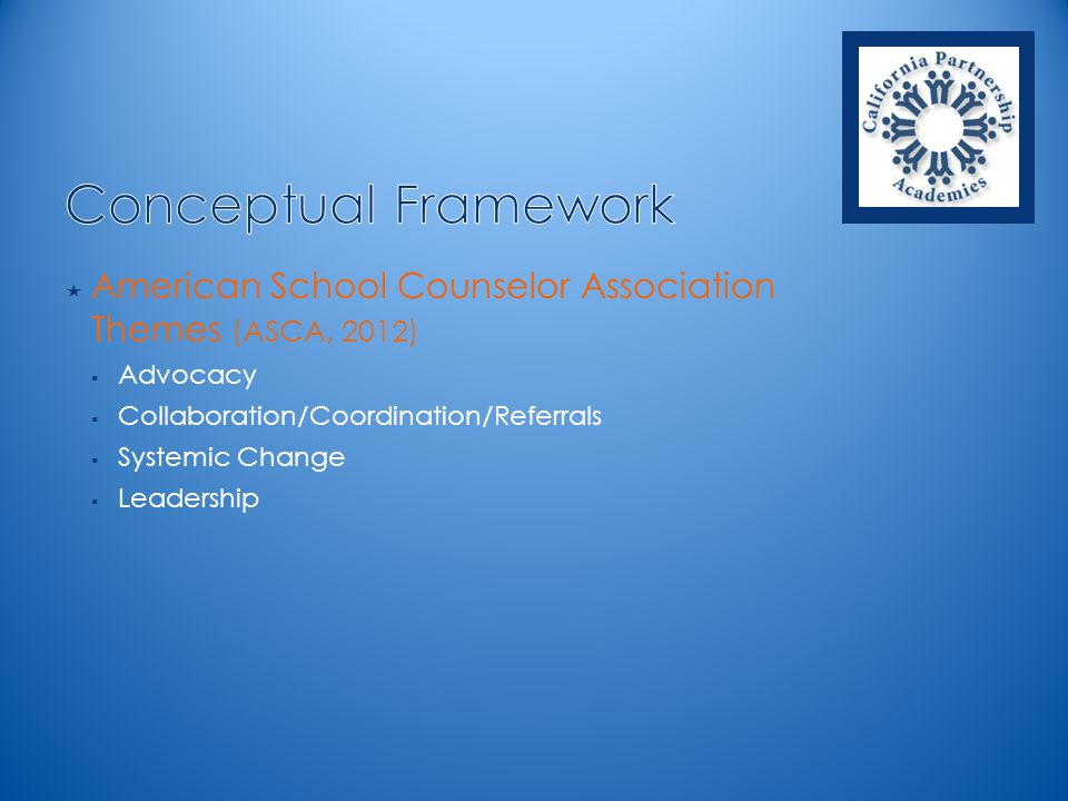  American School Counselor Association Themes (ASCA, 2012)  Advocacy  Collaboration/Coordination/Referrals  Systemic Change  Leadership