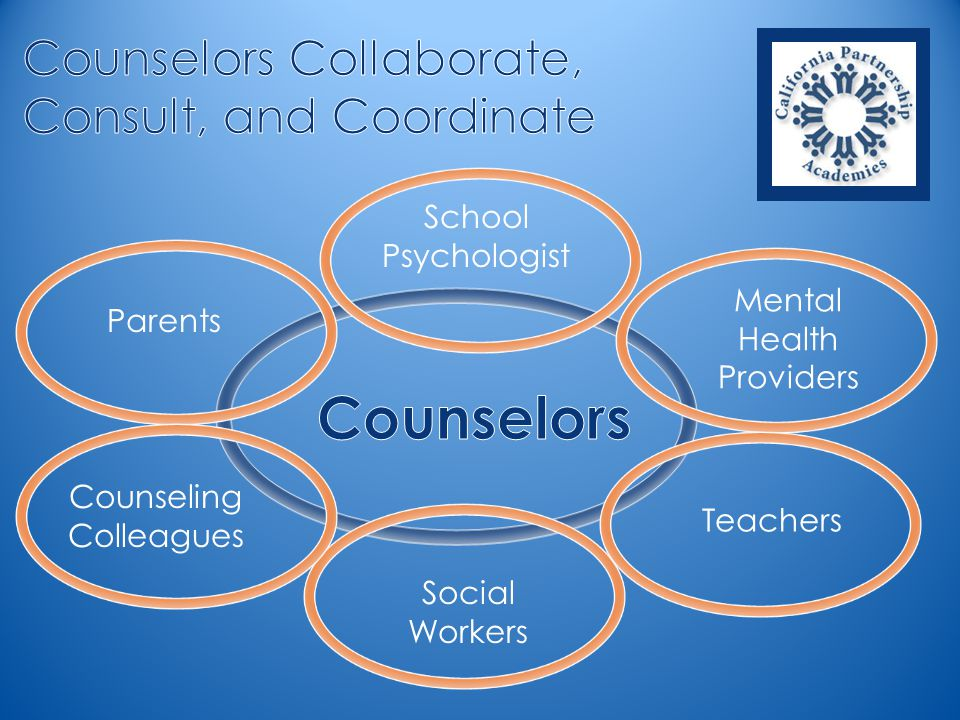 School Psychologist Mental Health Providers Teachers Social Workers Counseling Colleagues Parents