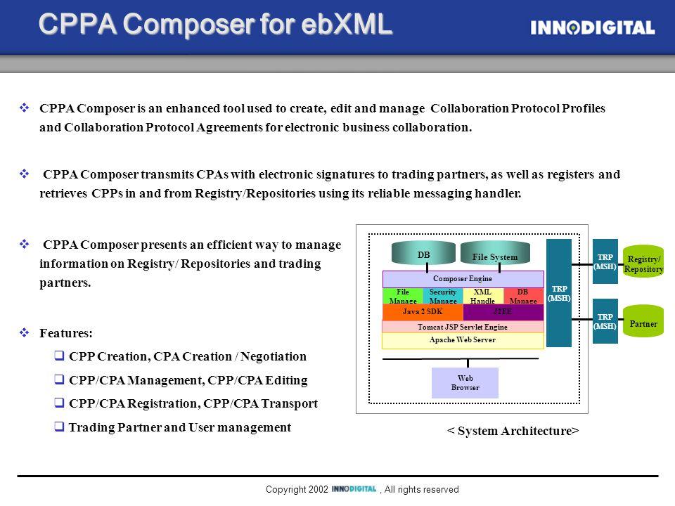 , All rights reservedCopyright 2002 HTTP Tomcat JSP/Servlet Engine User & Role Management Trade Information Management Messaging Information Managemen