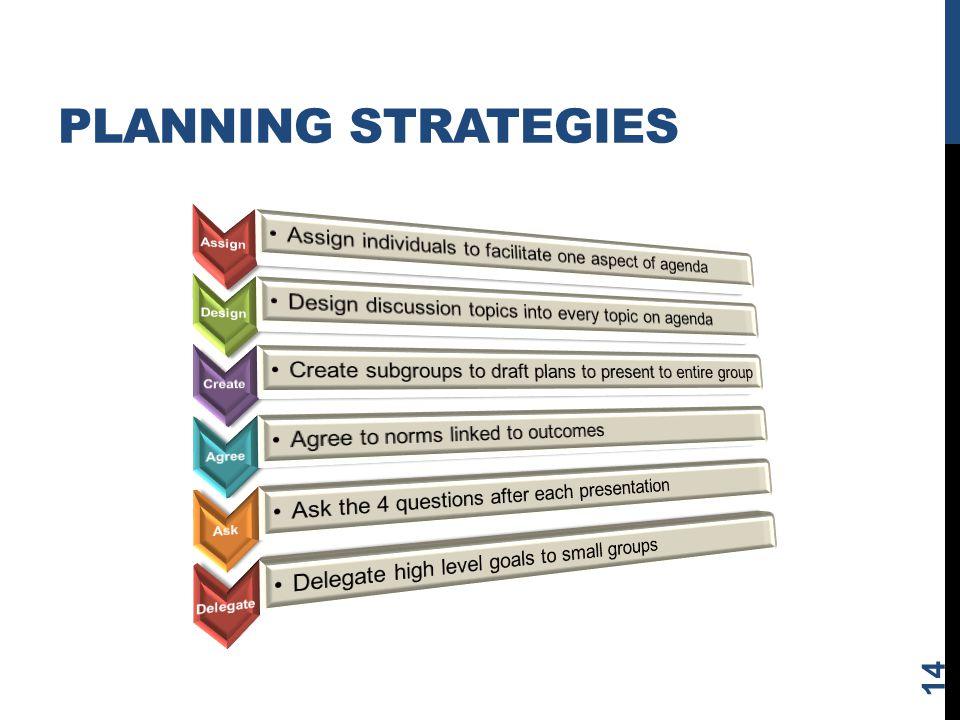 PLANNING STRATEGIES 14