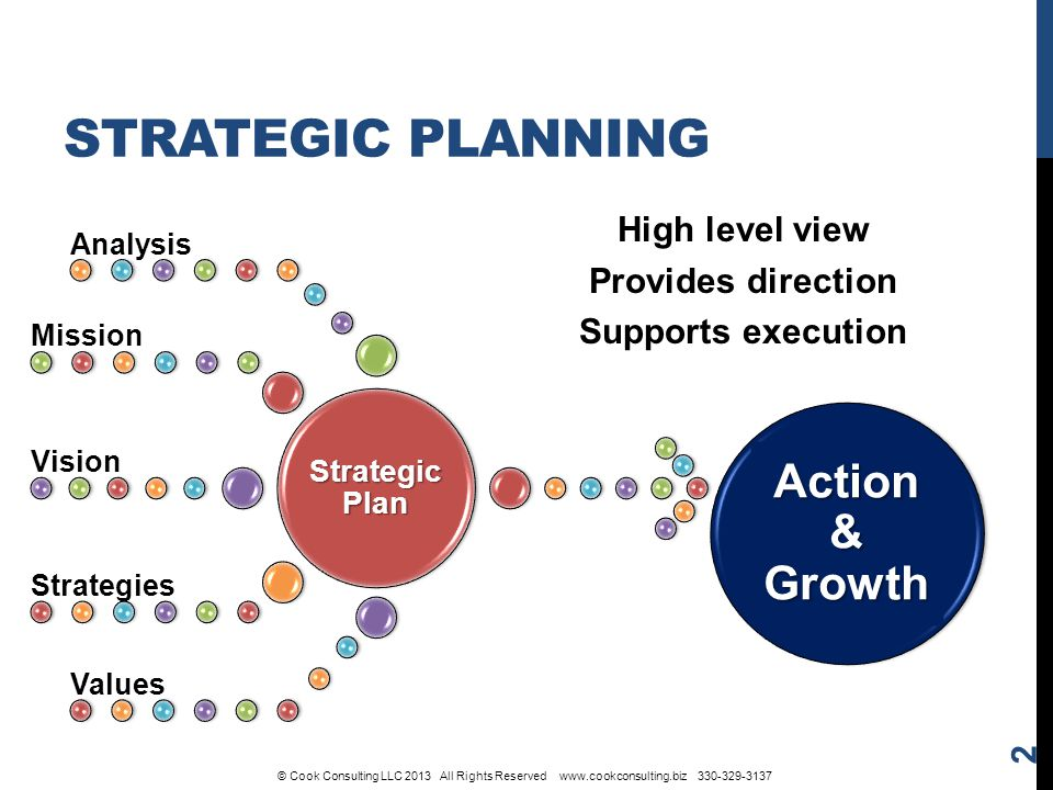 STRATEGIC PLANNING Strategic Plan Analysis Mission Vision Strategies Values Action & Growth High level view Provides direction Supports execution 2 © Cook Consulting LLC 2013 All Rights Reserved www.cookconsulting.biz 330-329-3137
