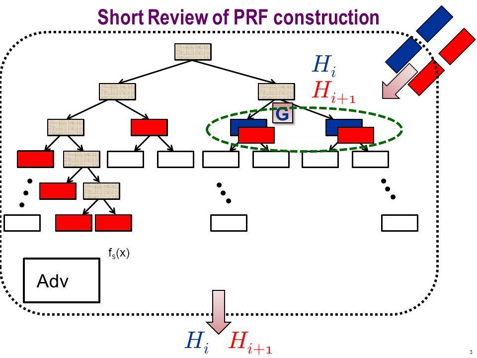 Short Review of PRF construction 3 f s (x) G HiHi Hi+1Hi+1 Adv HiHi Hi+1Hi+1