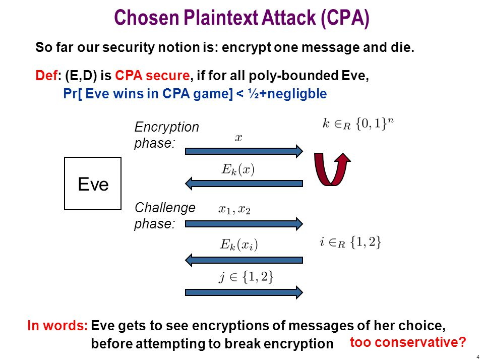 4 Chosen Plaintext Attack (CPA) So far our security notion is: encrypt one message and die.