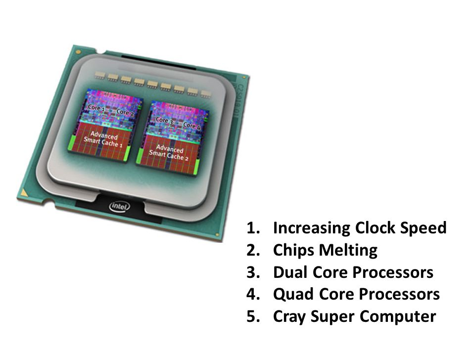 1.Increasing Clock Speed 2.Chips Melting 3.Dual Core Processors 4.Quad Core Processors 5.Cray Super Computer