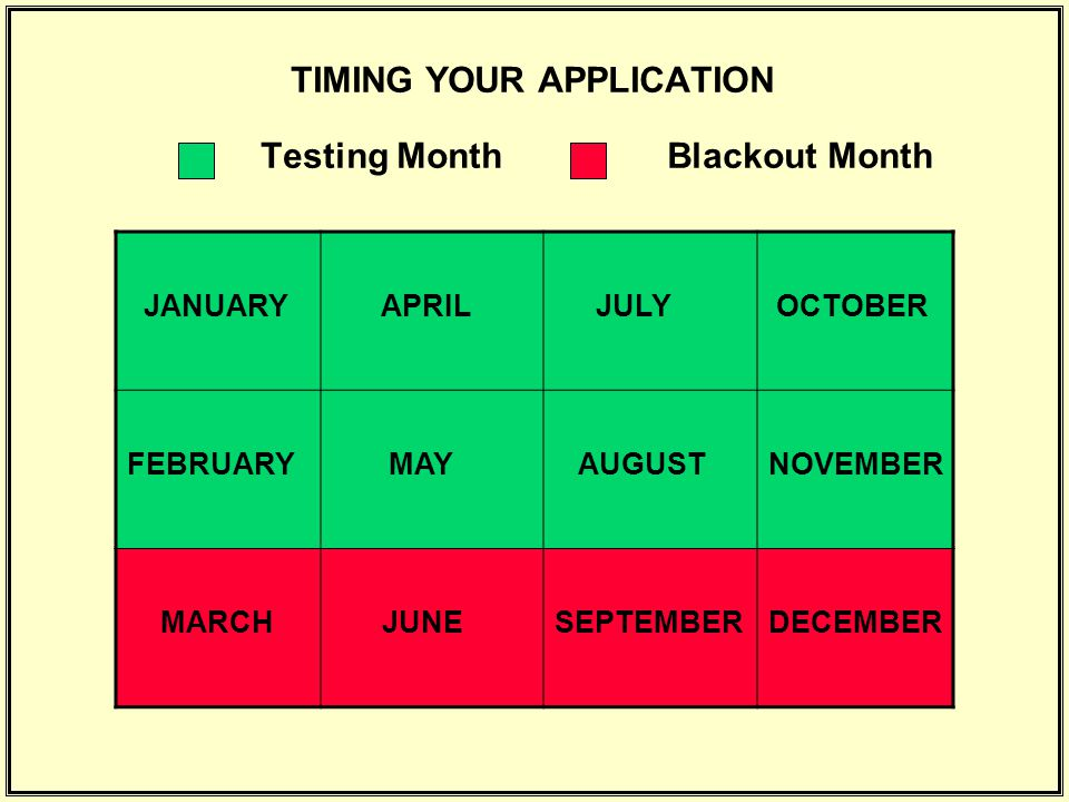 JANUARY APRIL JULY OCTOBER FEBRUARY MAY AUGUSTNOVEMBER MARCH JUNESEPTEMBERDECEMBER TIMING YOUR APPLICATION Testing MonthBlackout Month