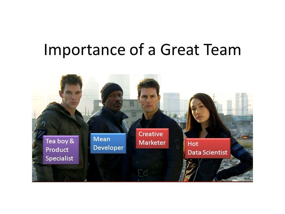 Importance of a Great Team [Image of MI team] Mean Developer Mean Developer Creative Marketer Creative Marketer Hot Data Scientist Hot Data Scientist Tea boy & Product Specialist Tea boy & Product Specialist