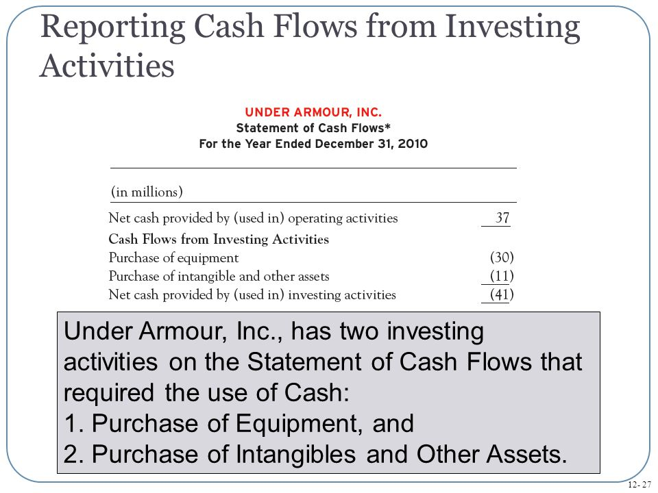 12- 28 Report cash flows from financing activities. Learning Objective 12-4