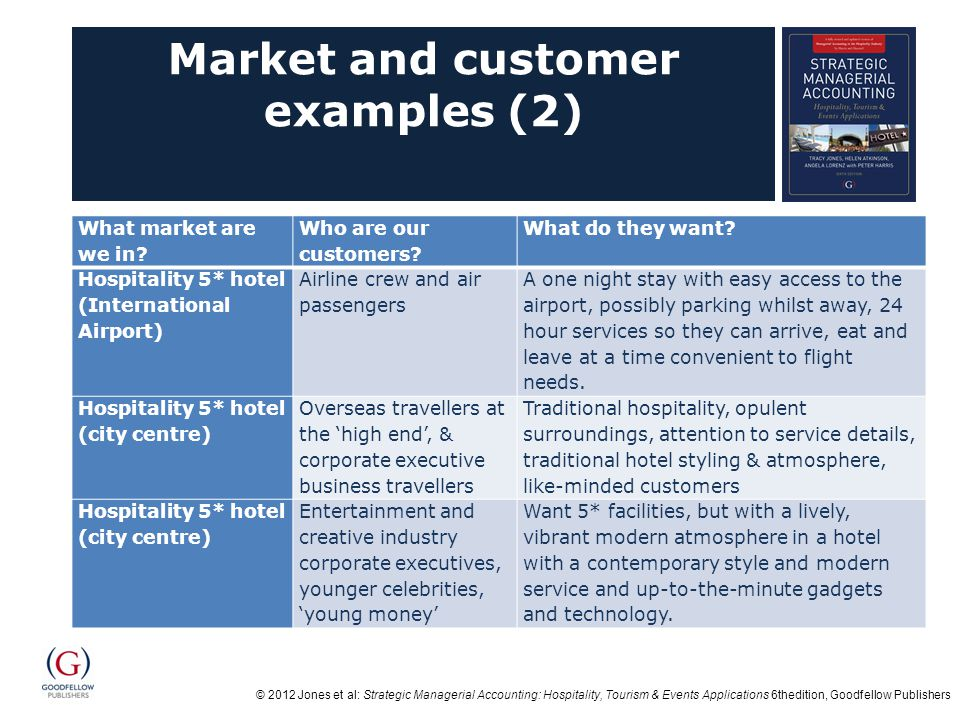 © 2012 Jones et al: Strategic Managerial Accounting: Hospitality, Tourism & Events Applications 6thedition, Goodfellow Publishers Market and customer examples (2) What market are we in.
