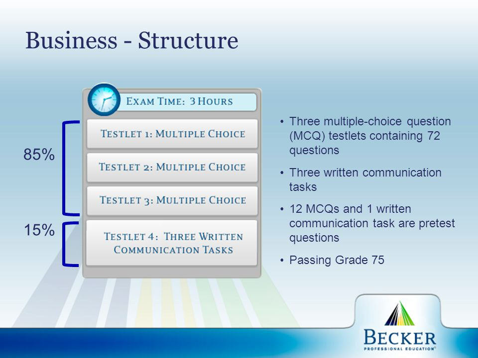 Business - Structure 85% 15% Three multiple-choice question (MCQ) testlets containing 72 questions Three written communication tasks 12 MCQs and 1 wri