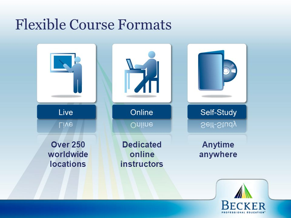 Flexible Course Formats Over 250 worldwide locations Dedicated online instructors Anytime anywhere